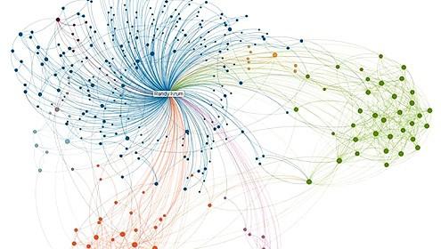 Veja sua network com InMaps