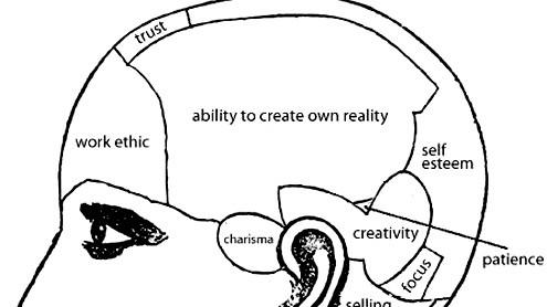 a mente do empreendedor slide