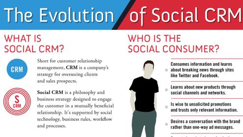 Social CRM No jornal do empreendedor