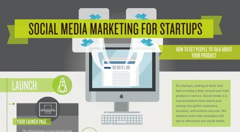 Marketing em mídias sociais para startups