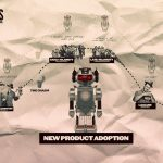 productadoption