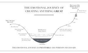 a jornada emocional de criar alguma coisa incrível